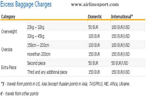 citilink excess baggage fee aeroflot excess baggage charge flickr photo sharing