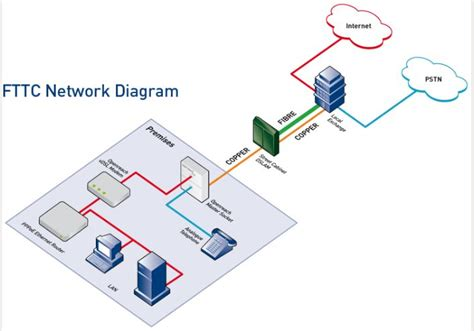 how much is bt infinity how does bt infinity equipment work page 4 btcare