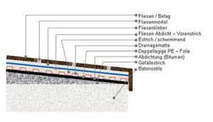 aufbau terrasse balkonsanierung terrassensanierung balkone und terrassen