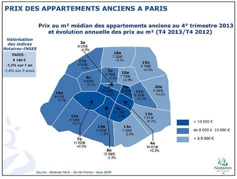 chambre des notaires de prix immobilier le march 233 immobilier 224 fin 2013 et d 233 but 2014