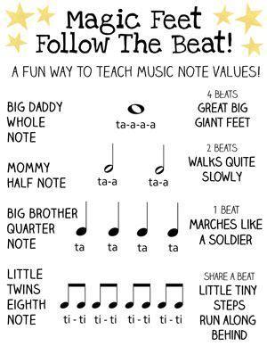 fun   teach kids musical note values