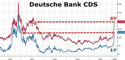 deutsche bank es 191 es deutsche bank el siguiente lehman brothers