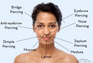 nameeks faucets 1000 images about information on piercings on