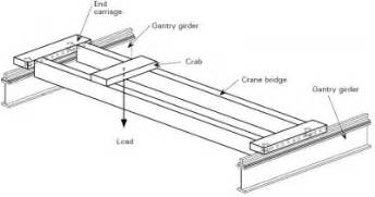 Free Standing Garage Plans portal frames steelconstruction info