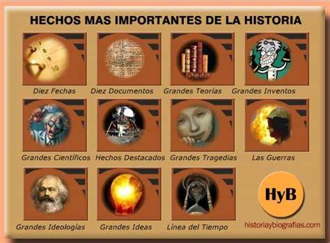 siglo 20 los sucesos mas destacados e importantes hechos mas importantes de la historia de la humanidad