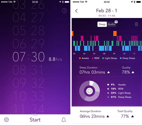 Pillow App by After Cancer How The Iphone Helped Me Achieve A Healthier Lifestyle Macstories