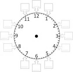 clock face for five minute intervals