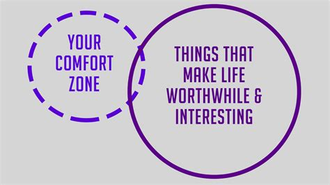 comfort zones life begins at the end of your comfort zone seotoolnet com