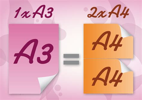 How To Make A3 Paper With A4 - a3 a4 difference between a4 and a3 paper sizes
