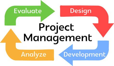 Virtual Home Design Software project management system