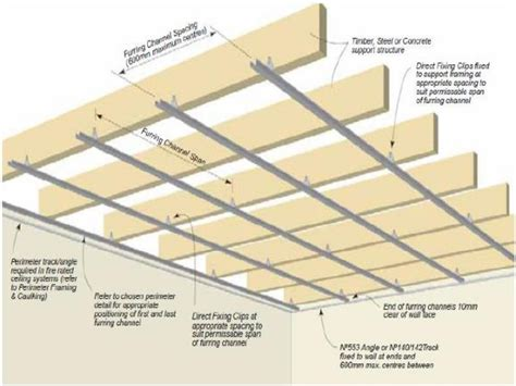 Types Of Drop Ceilings seismic testing of suspended plasterboard systems