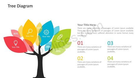 Tree Diagram Powerpoint Template Tree Diagram Powerpoint