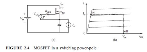 low switching loss diode figure 2 4 mosfet in a switching power pole 2 5 chegg