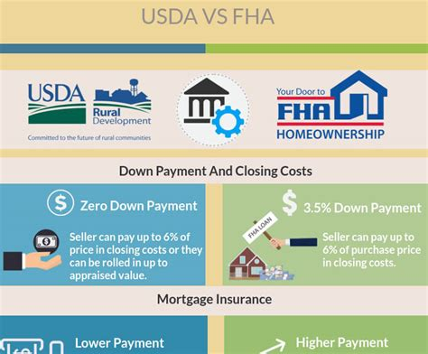 Letter Of Explanation For Usda Loan Road To Homeownership