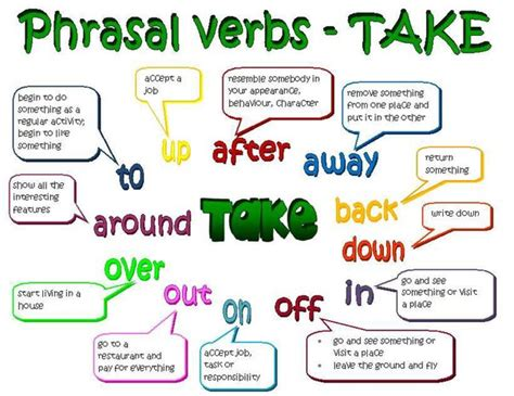60 useful phrasal verbs with take with meaning and phrasal verbs 187 englishlg