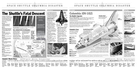 interior layout of space shuttle space shuttle interior layout pics about space