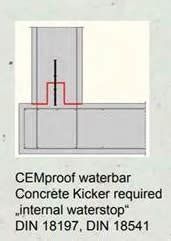 the effect of pvc p waterstop with kicker to cantilever