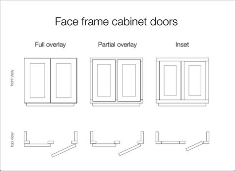 Kitchen Cabinets Kings Learn The Language Of Kitchen Cabinetry Cabinet Terms