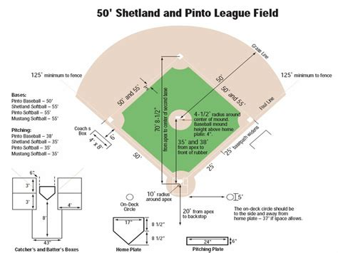 diagram of a baseball field find your baseball field diagram measurement and