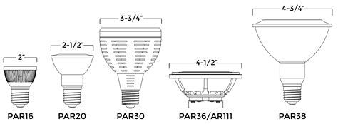 par light bulb size chart home lighting 101 a guide to understanding light bulb