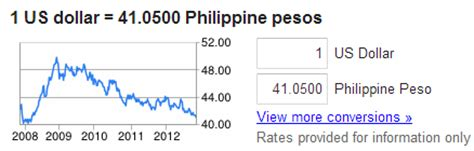 pnb exchange rate singapore dollar to philippine peso