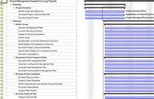 project monitoring plan template develo project plan templates project management