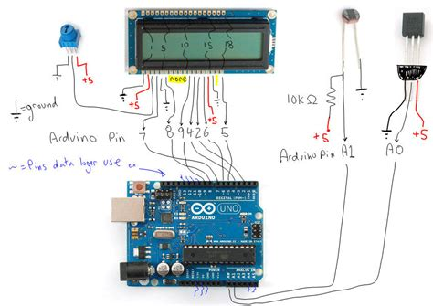 arduino exle goto data logger project using an arduino use arduino for projects
