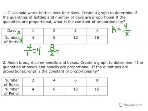Proportional Relationship Worksheets 7th Grade by 2b Problem Solving With Proportions Scimathmn Complete