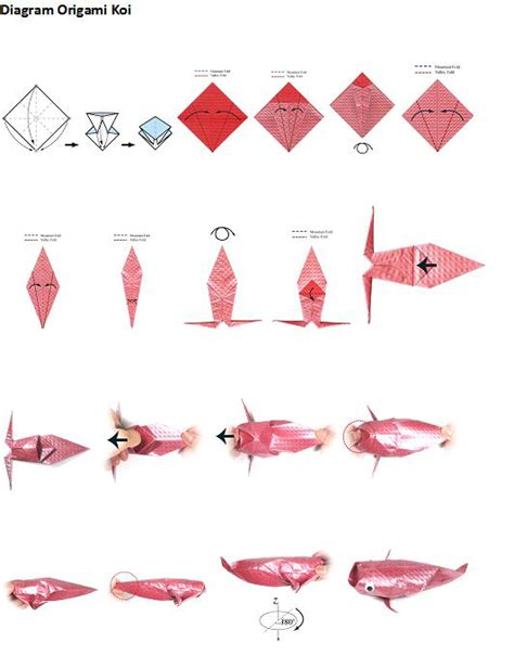 Origami Koi Diagram - creative seni kreatif how to cara origami diagram