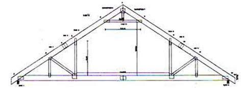 Garage Framing Basics by Attic Trusses Diy