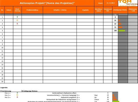 Charmant Projekt Aktionsplan Vorlage Fotos - Dokumentationsvorlage ...