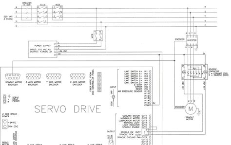 wiring diagram cnc inverter wiring diagram