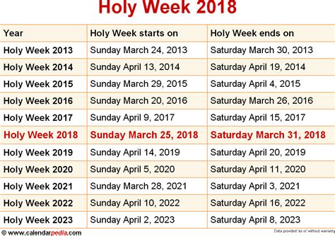 holy week     holy week