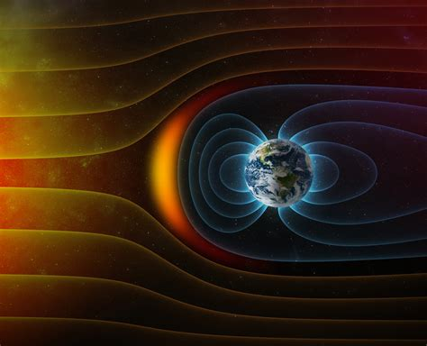 Earth Magnetic Field Tesla Earth Had Pair Of Magnetic Poles In The Past Due