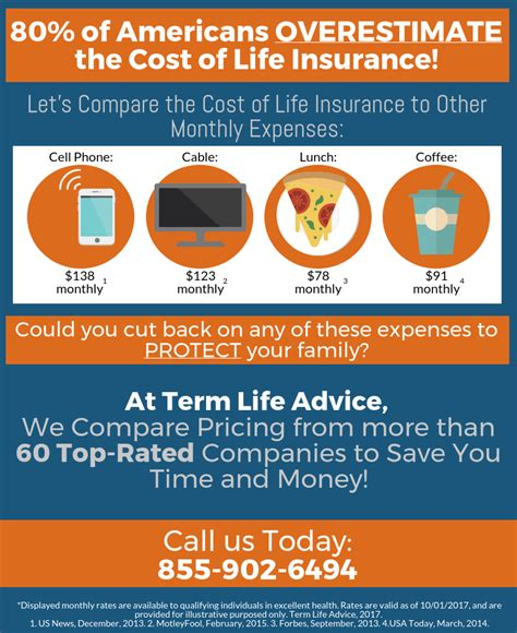 over 50s life insurance cover genesage life insurance quotes