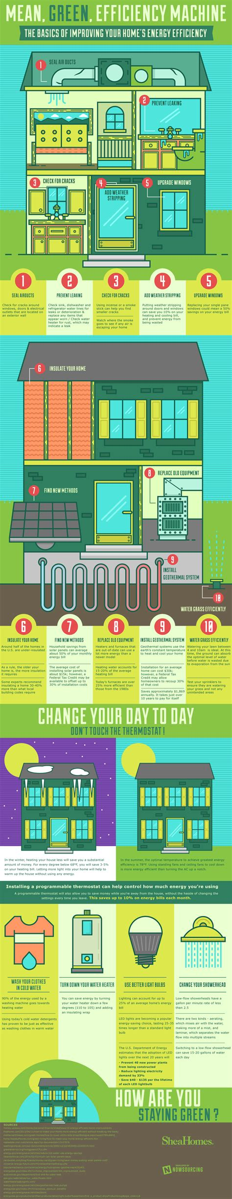 10 ways to improve your home s energy efficiency