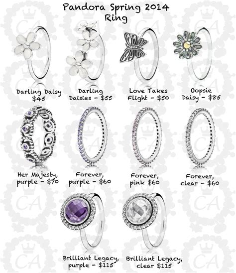 pandora 2014 collection prices charms addict