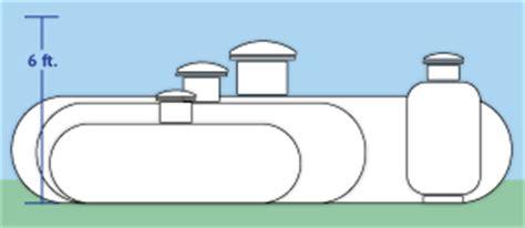 propane tank installation | houston, tx area | green's
