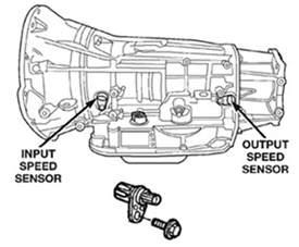 jeep grand wj transmission speed sensors