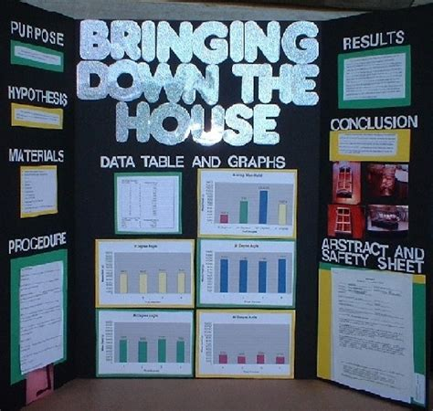 poster layout for science fair science fair display guide iconic displays
