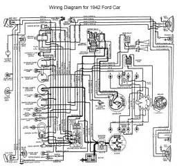 international harvester wiring diagrams get free image about wiring diagram