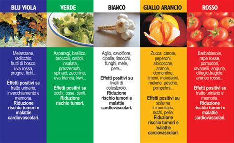 alimento funzionale i 5 colori benessere dr ssa fiorentino