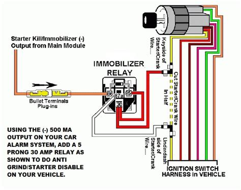 4 pole ignition switch wiring diagram wirdig