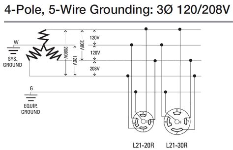 480 volt phase colors wiring diagrams wiring diagram schemes
