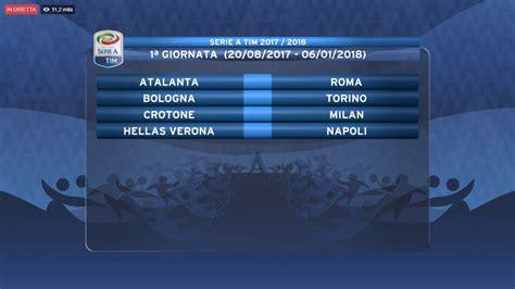 Calendario Serie A Napoli Live Serie A Il Calendario Roma E Inter Alla 9a E Alla