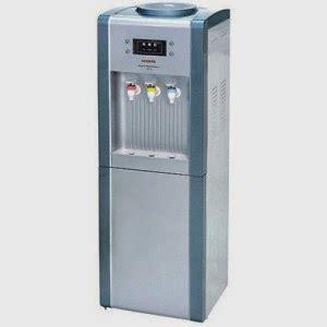 Daftar Dispenser Sanken daftar harga dispenser sanken terbaru 2014 daftar