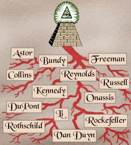 illuminati families 13 satanic bloodlines of the illuminati worldtruth tv