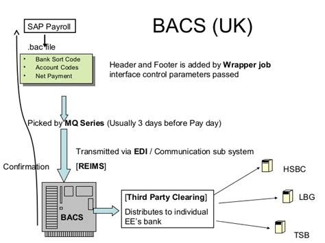 bank automated clearing system bank automated clearing system