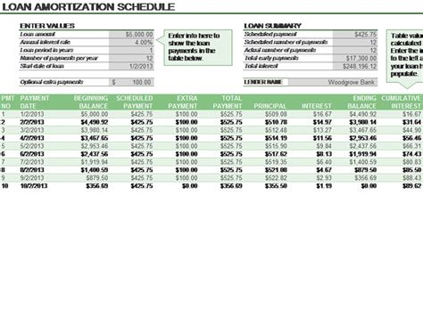 loan repayment spreadsheet template loan amortization schedule