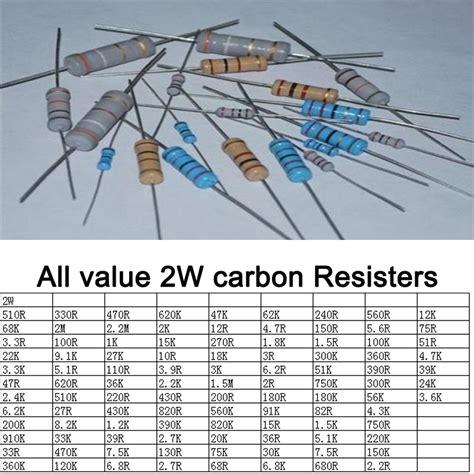 Setelan Me You 2w free ship with track 200pcs 4 7r 2w dip resistors carbon resisters 5 carbon resistor 2w 4